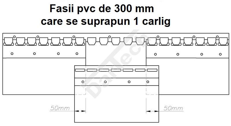 montaj perdea PVC
