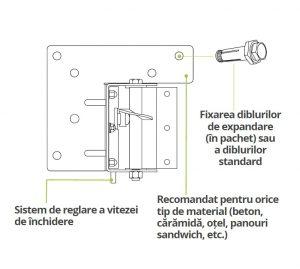 schema montaj dibluridibluri usa batanta