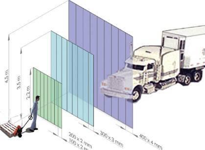 dimensiuni perdea PVC transparent